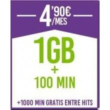 Prepaid Hitsmobile card with new number